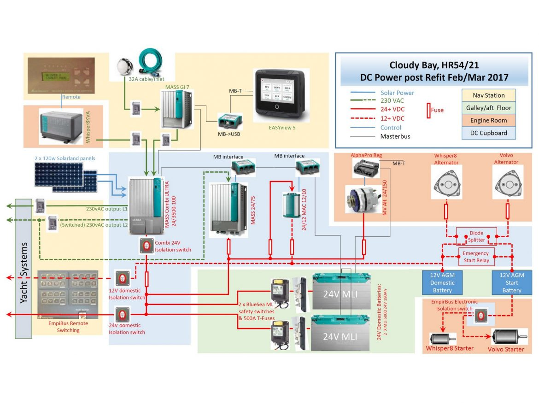CB electrical diagram, after refit