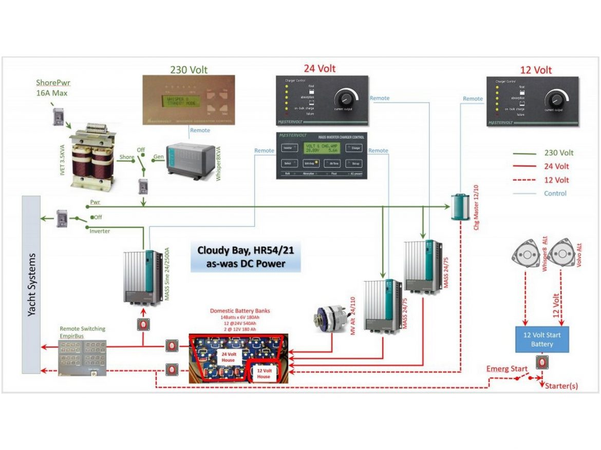 Cloudy Bay electrical diagram, before refit